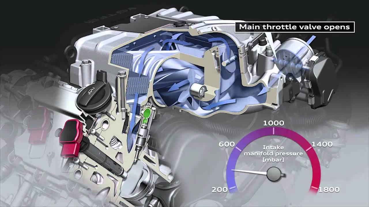 节气门开启时,机械增压器开始工作.